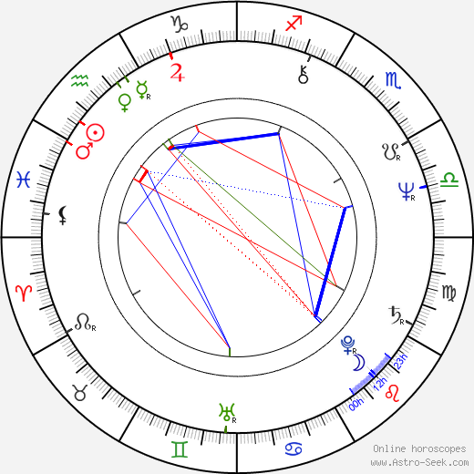 Robin Thomas astro natal birth chart, Robin Thomas horoscope, astrology
