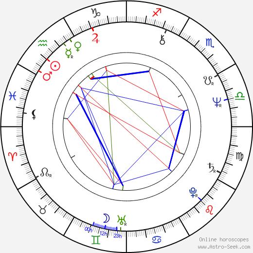 Sly Smith birth chart, Sly Smith astro natal horoscope, astrology
