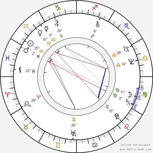 Steve Tisch birth chart, biography, wikipedia 2020, 2021