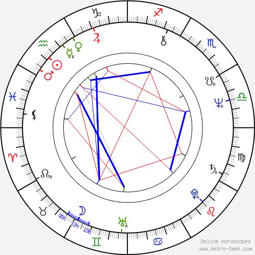 Tadashi Yanai день рождения гороскоп, Tadashi Yanai Натальная карта онлайн