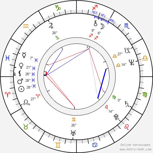 Allan A. Goldstein birth chart, biography, wikipedia 2020, 2021