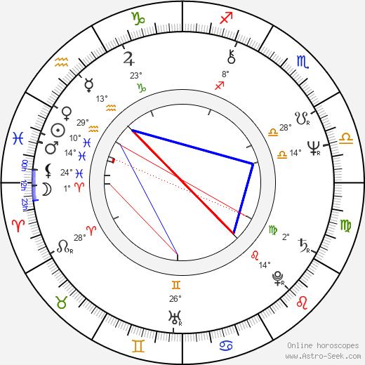 Andrew Masset birth chart, biography, wikipedia 2020, 2021