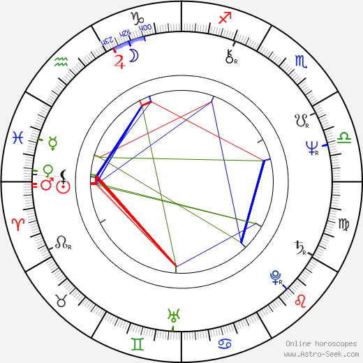 Aruno Tahara tema natale, oroscopo, Aruno Tahara oroscopi gratuiti, astrologia