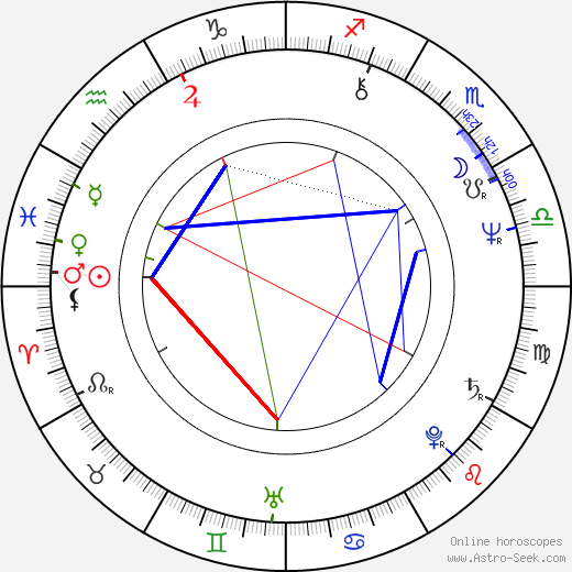 Bernard Farcy astro natal birth chart, Bernard Farcy horoscope, astrology