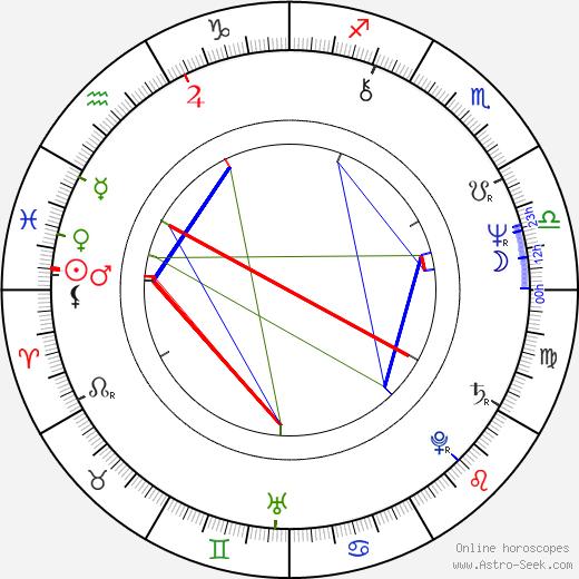 Brad Blaisdell день рождения гороскоп, Brad Blaisdell Натальная карта онлайн