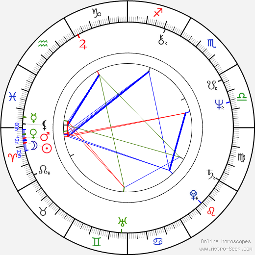 Dave Greenfield birth chart, Dave Greenfield astro natal horoscope, astrology