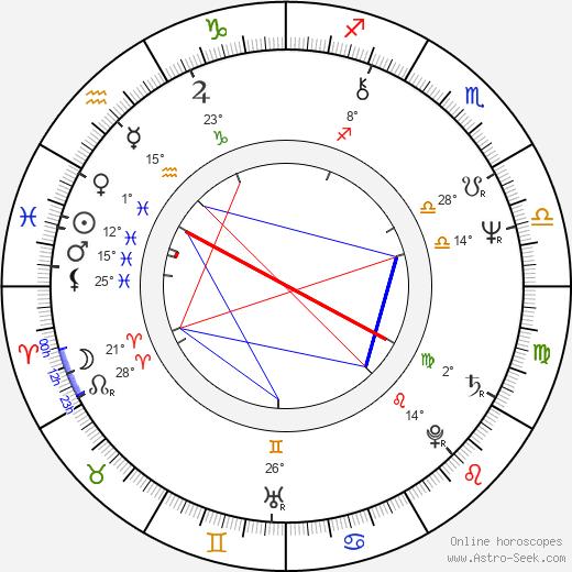 Gloria Hendry birth chart, biography, wikipedia 2020, 2021