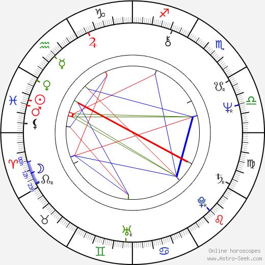 Gloria Hendry birth chart, Gloria Hendry astro natal horoscope, astrology