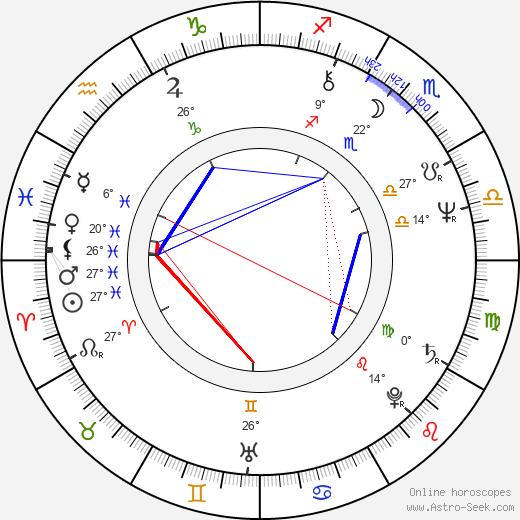 J. G. Hertzler birth chart, biography, wikipedia 2019, 2020
