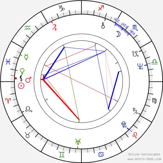 J. G. Hertzler astro natal birth chart, J. G. Hertzler horoscope, astrology