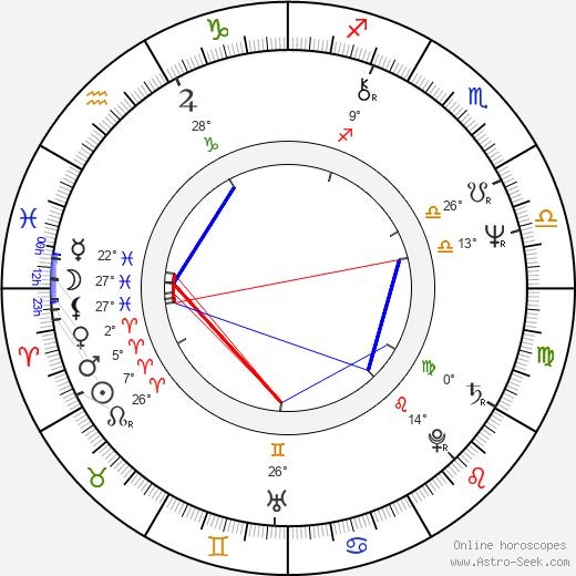Jason Robards III birth chart, biography, wikipedia 2020, 2021