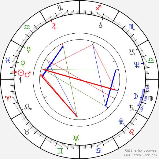 Jin-hie Han astro natal birth chart, Jin-hie Han horoscope, astrology