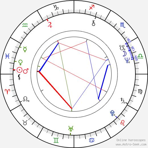 Joseph Pilato birth chart, Joseph Pilato astro natal horoscope, astrology