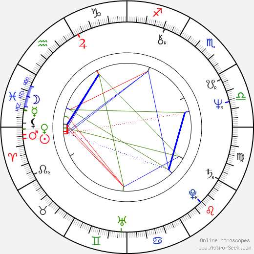 Krzysztof Wakuliński astro natal birth chart, Krzysztof Wakuliński horoscope, astrology