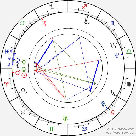 Masató Ibu tema natale, oroscopo, Masató Ibu oroscopi gratuiti, astrologia