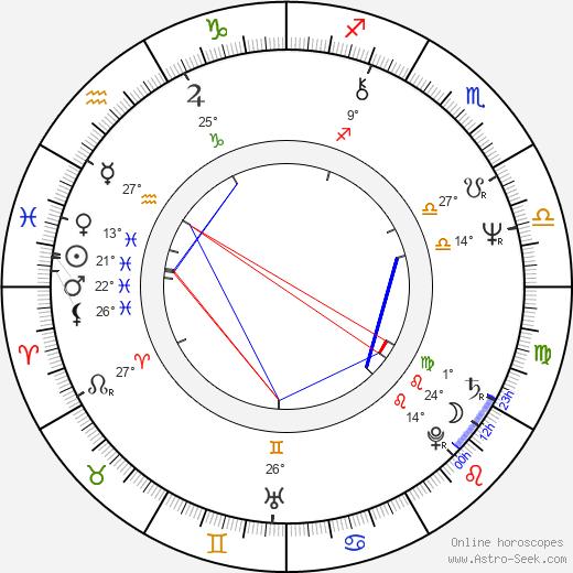 Moctesuma Esparza birth chart, biography, wikipedia 2018, 2019