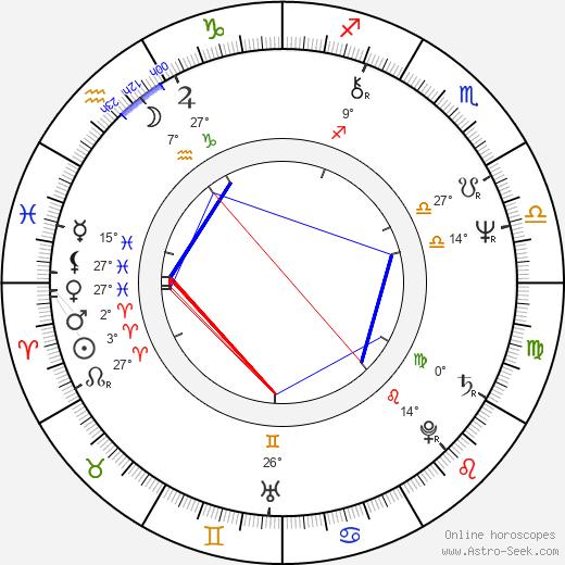 Nick Lowe birth chart, biography, wikipedia 2020, 2021