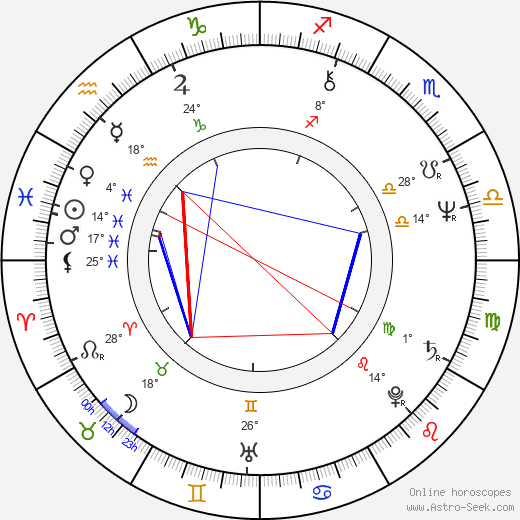 Robert Folk birth chart, biography, wikipedia 2018, 2019