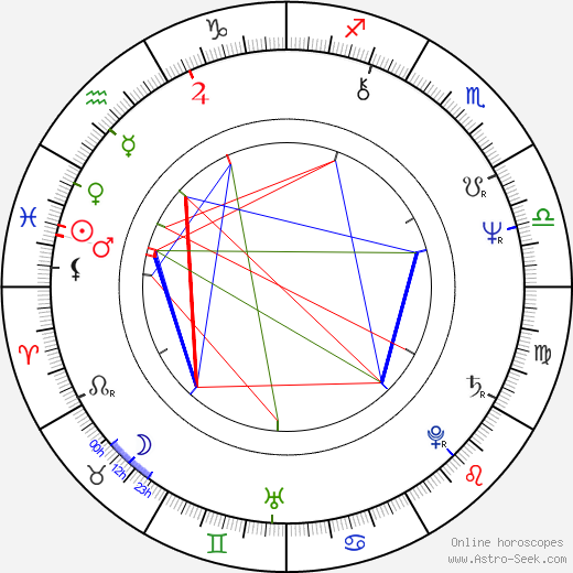 Robert Folk astro natal birth chart, Robert Folk horoscope, astrology