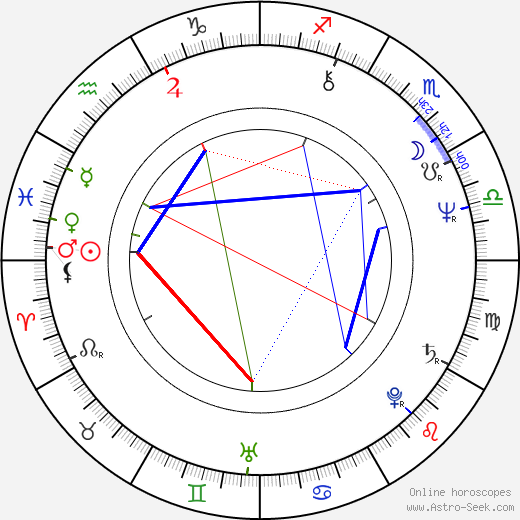 Stuart Rose tema natale, oroscopo, Stuart Rose oroscopi gratuiti, astrologia