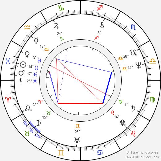 Talgat Nigmatulin birth chart, biography, wikipedia 2019, 2020