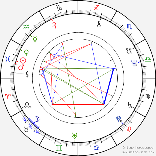 Talgat Nigmatulin birth chart, Talgat Nigmatulin astro natal horoscope, astrology