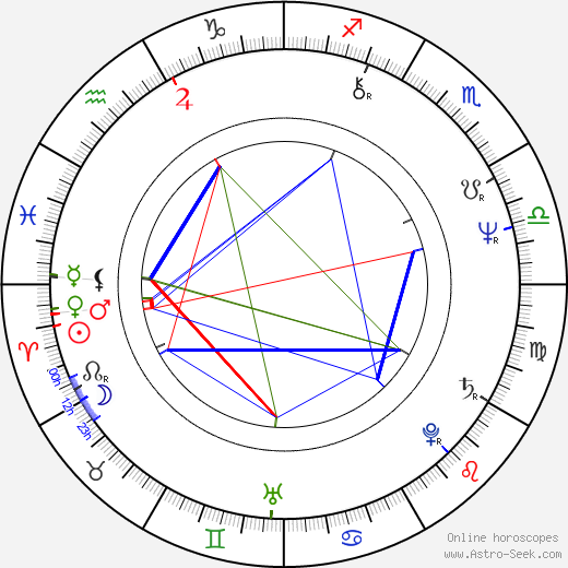 Tamara Cretulescu astro natal birth chart, Tamara Cretulescu horoscope, astrology