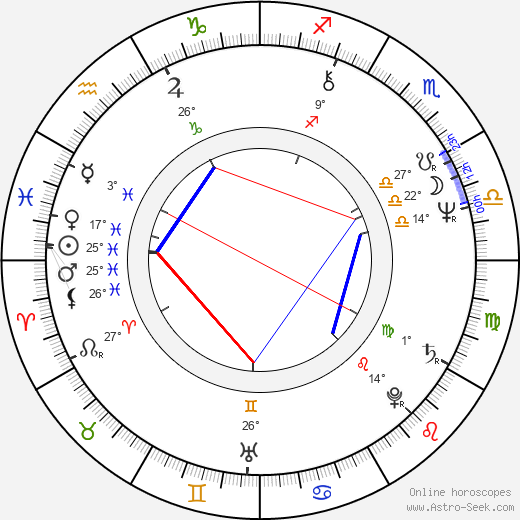 Victor Garber birth chart, biography, wikipedia 2019, 2020