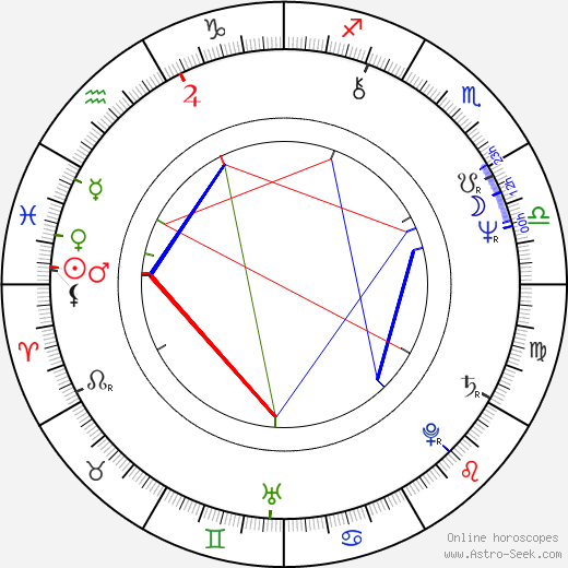 Victor Garber astro natal birth chart, Victor Garber horoscope, astrology