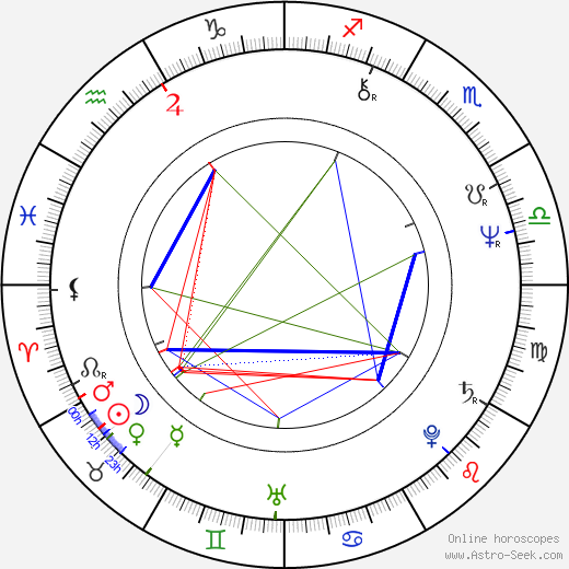 Aleksandr Mindadze tema natale, oroscopo, Aleksandr Mindadze oroscopi gratuiti, astrologia