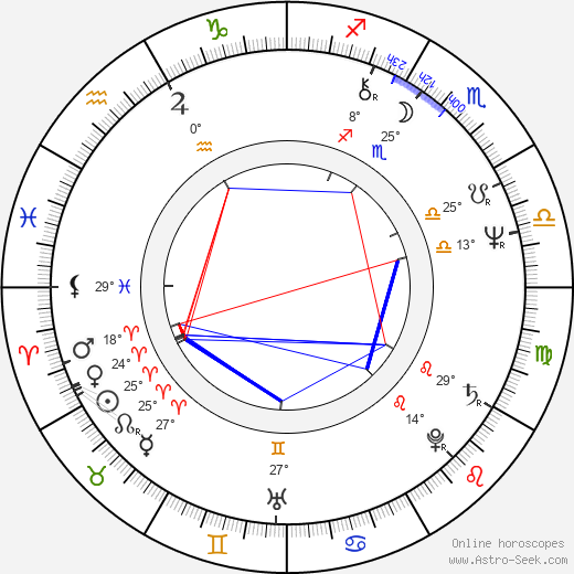 Alla Pugacheva birth chart, biography, wikipedia 2019, 2020