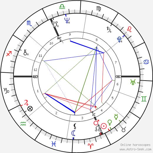 Bill Meridian tema natale, oroscopo, Bill Meridian oroscopi gratuiti, astrologia