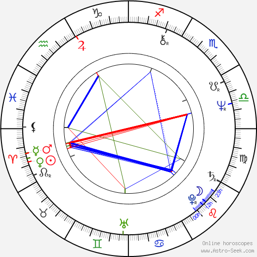 Brenda Russell день рождения гороскоп, Brenda Russell Натальная карта онлайн