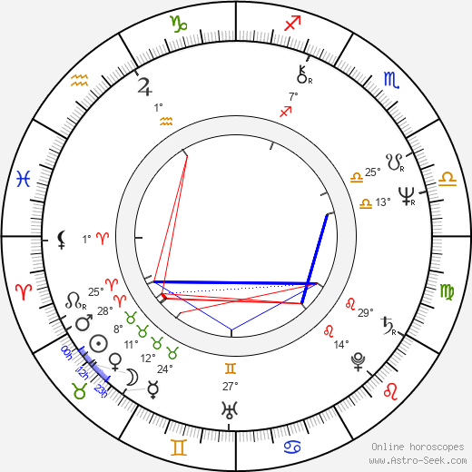 Bruno Kirby birth chart, biography, wikipedia 2018, 2019