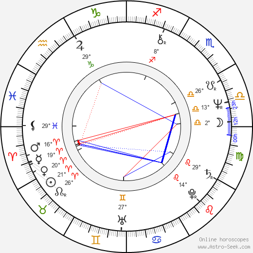 Carl Franklin birth chart, biography, wikipedia 2020, 2021