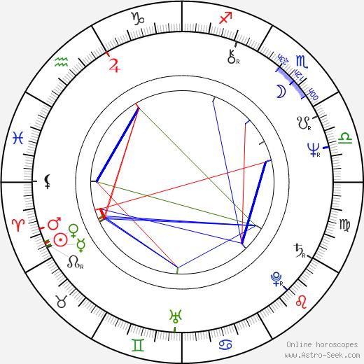 Chris Langham astro natal birth chart, Chris Langham horoscope, astrology
