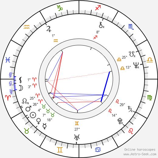 Cynthia Clarey birth chart, biography, wikipedia 2020, 2021