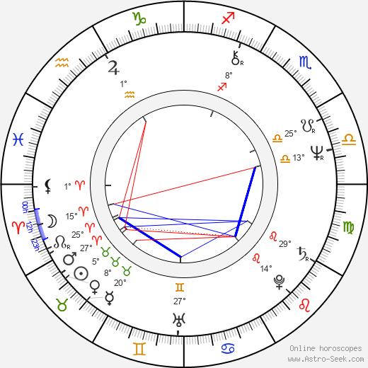 Dominic Sena birth chart, biography, wikipedia 2019, 2020