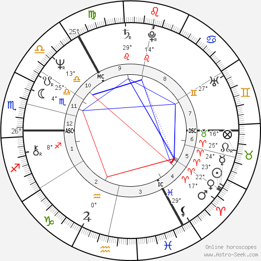 Frank Doran birth chart, biography, wikipedia 2019, 2020