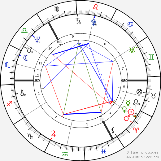 Frank Doran astro natal birth chart, Frank Doran horoscope, astrology