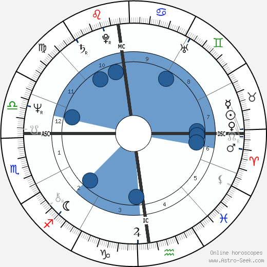 Jacky Boxberger wikipedia, horoscope, astrology, instagram