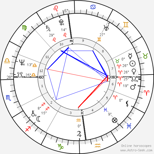 Jacky Boxberger birth chart, biography, wikipedia 2020, 2021