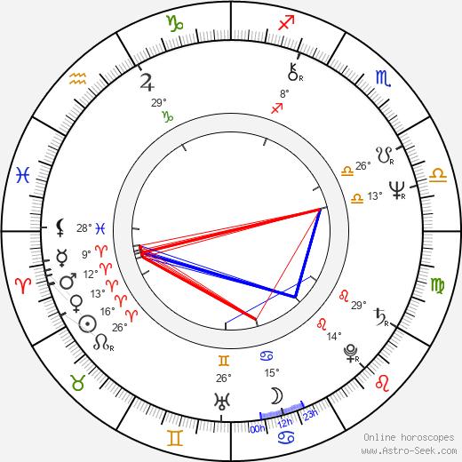 Janet Agren birth chart, biography, wikipedia 2019, 2020