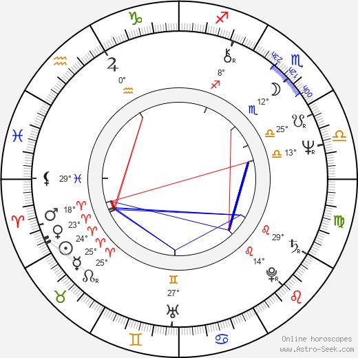 John Shea birth chart, biography, wikipedia 2020, 2021