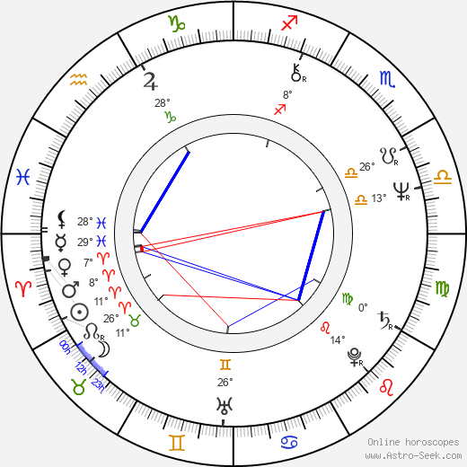 Juhani Teräsvuori birth chart, biography, wikipedia 2019, 2020