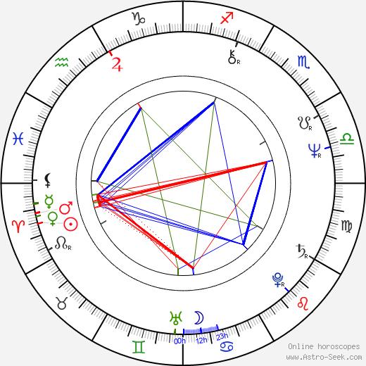 Larry J. Franco birth chart, Larry J. Franco astro natal horoscope, astrology
