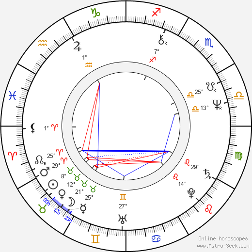 Luís Miguel Cintra birth chart, biography, wikipedia 2018, 2019
