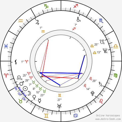 Marie Spurná birth chart, biography, wikipedia 2020, 2021