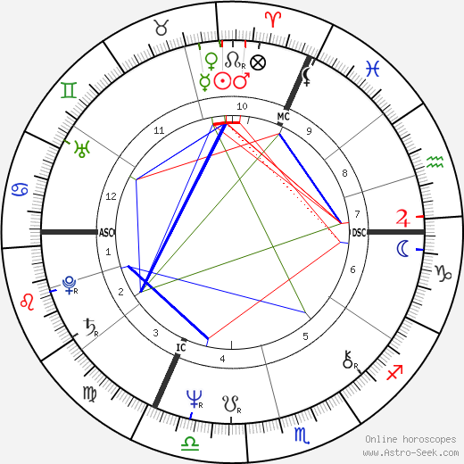 Patrick Buisson astro natal birth chart, Patrick Buisson horoscope, astrology
