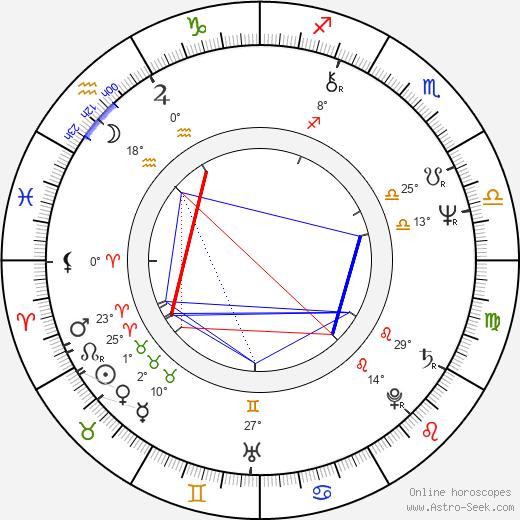 Patti LuPone birth chart, biography, wikipedia 2019, 2020